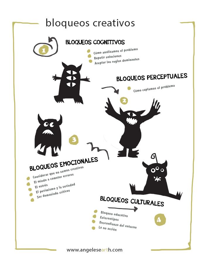 ilustración por Angeles Nieto - bloqueos creativos